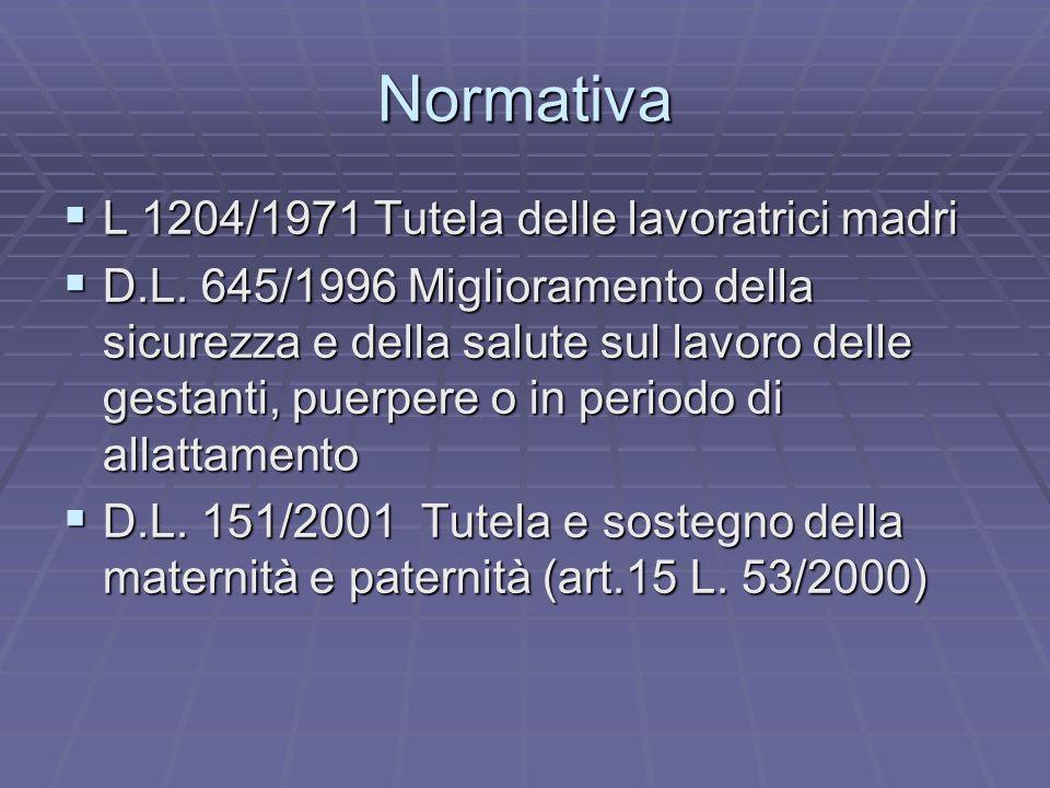 Normativa L 1204/1971 Tutela delle lavoratrici madri L 1204/1971 Tutela delle lavoratrici madri D.L. 645/1996 Miglioramento della sicurezza e della sa