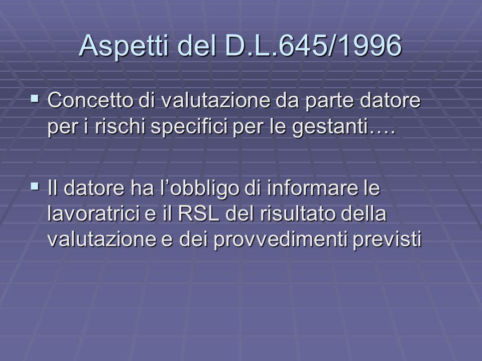 Aspetti del D.L.645/1996 Concetto di valutazione da parte datore per i rischi specifici per le gestanti…. Concetto di valutazione da parte datore per