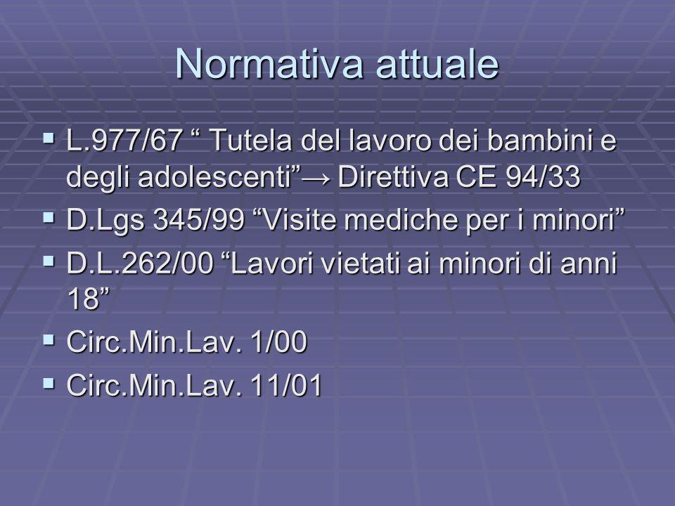 Normativa attuale L.977/67 Tutela del lavoro dei bambini e degli adolescenti Direttiva CE 94/33 L.977/67 Tutela del lavoro dei bambini e degli adolesc