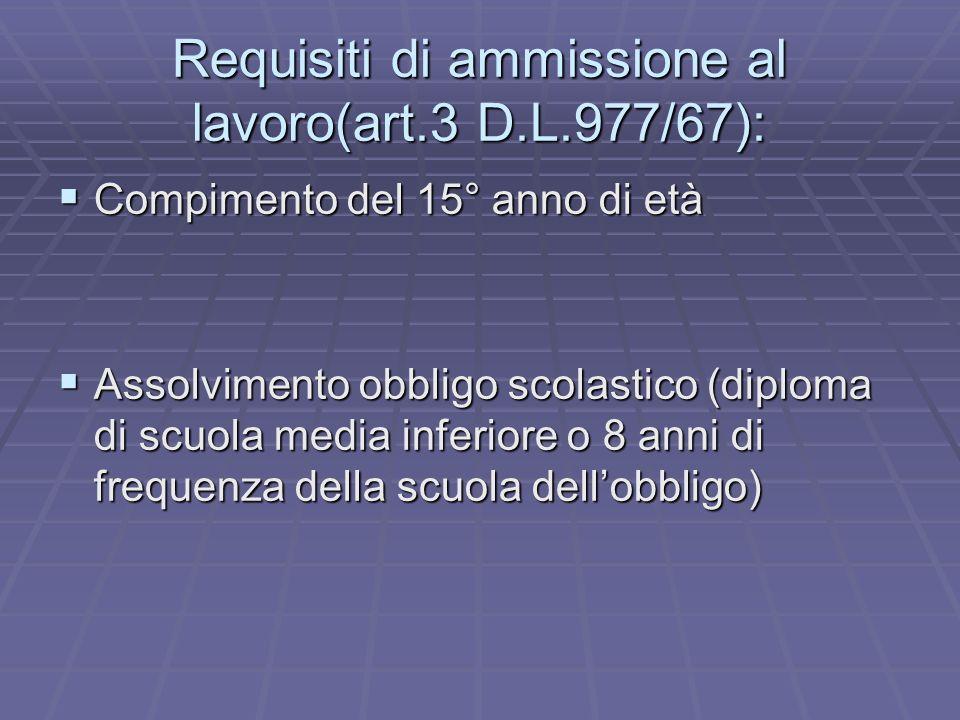 Requisiti di ammissione al lavoro(art.3 D.L.977/67): Compimento del 15° anno di età Compimento del 15° anno di età Assolvimento obbligo scolastico (di
