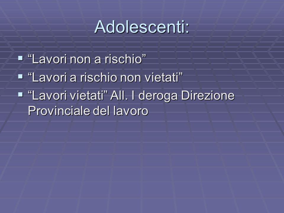 Adolescenti: Lavori non a rischio Lavori non a rischio Lavori a rischio non vietati Lavori a rischio non vietati Lavori vietati All. I deroga Direzion