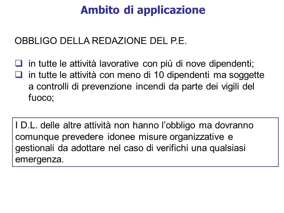 Ambito di applicazione OBBLIGO DELLA REDAZIONE DEL P.E.