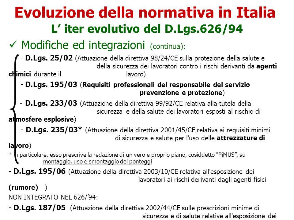 L iter evolutivo del D.Lgs.626/94 Modifiche ed integrazioni (continua): - D.Lgs. 25/02 (Attuazione della direttiva 98/24/CE sulla protezione della sal