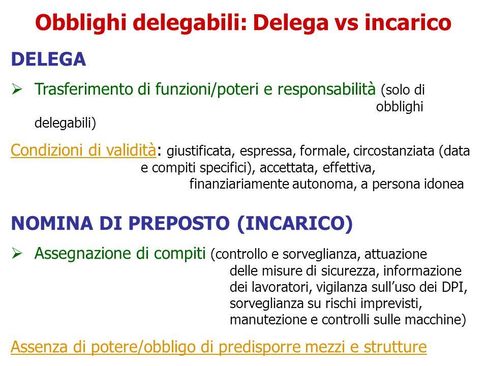 Obblighi delegabili: Delega vs incarico DELEGA Trasferimento di funzioni/poteri e responsabilità (solo di obblighi delegabili) Condizioni di validità: