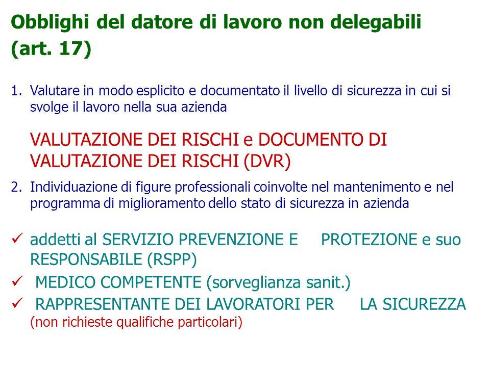 Obblighi del datore di lavoro non delegabili (art. 17) 1.Valutare in modo esplicito e documentato il livello di sicurezza in cui si svolge il lavoro n