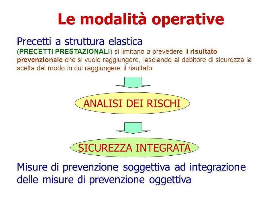 Le modalità operative Precetti a struttura elastica (PRECETTI PRESTAZIONALI) si limitano a prevedere il risultato prevenzionale che si vuole raggiunge