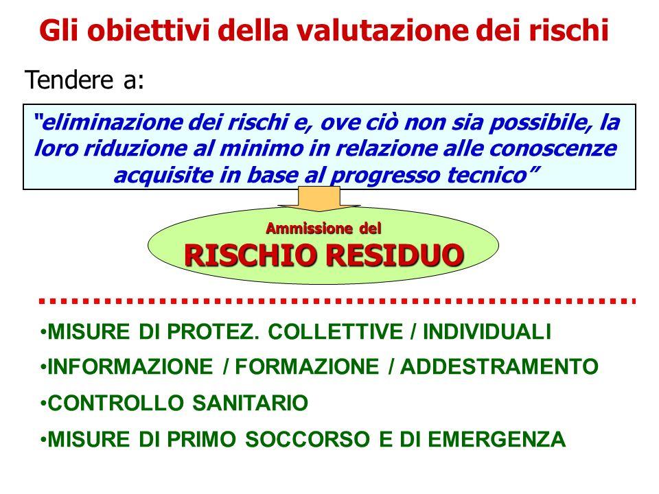 Gli obiettivi della valutazione dei rischi Tendere a: eliminazione dei rischi e, ove ciò non sia possibile, la loro riduzione al minimo in relazione a