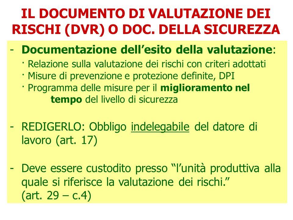 IL DOCUMENTO DI VALUTAZIONE DEI RISCHI (DVR) O DOC. DELLA SICUREZZA -Documentazione dellesito della valutazione: · Relazione sulla valutazione dei ris