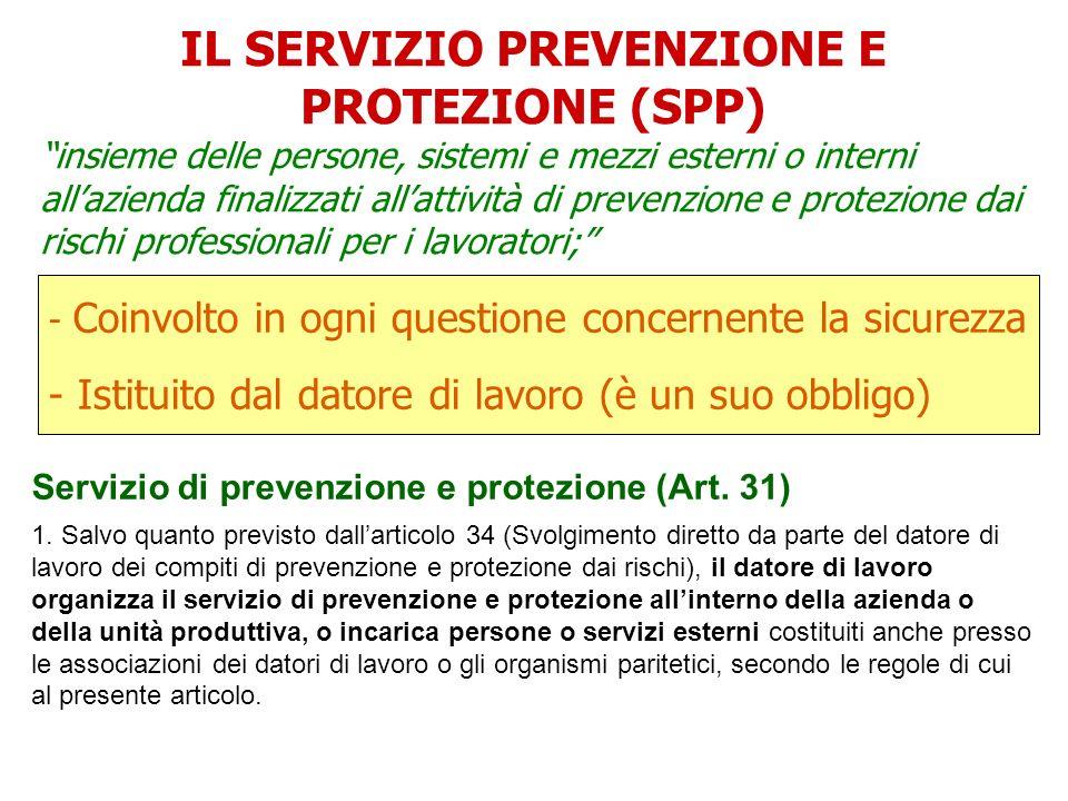 - Coinvolto in ogni questione concernente la sicurezza - Istituito dal datore di lavoro (è un suo obbligo) IL SERVIZIO PREVENZIONE E PROTEZIONE (SPP)