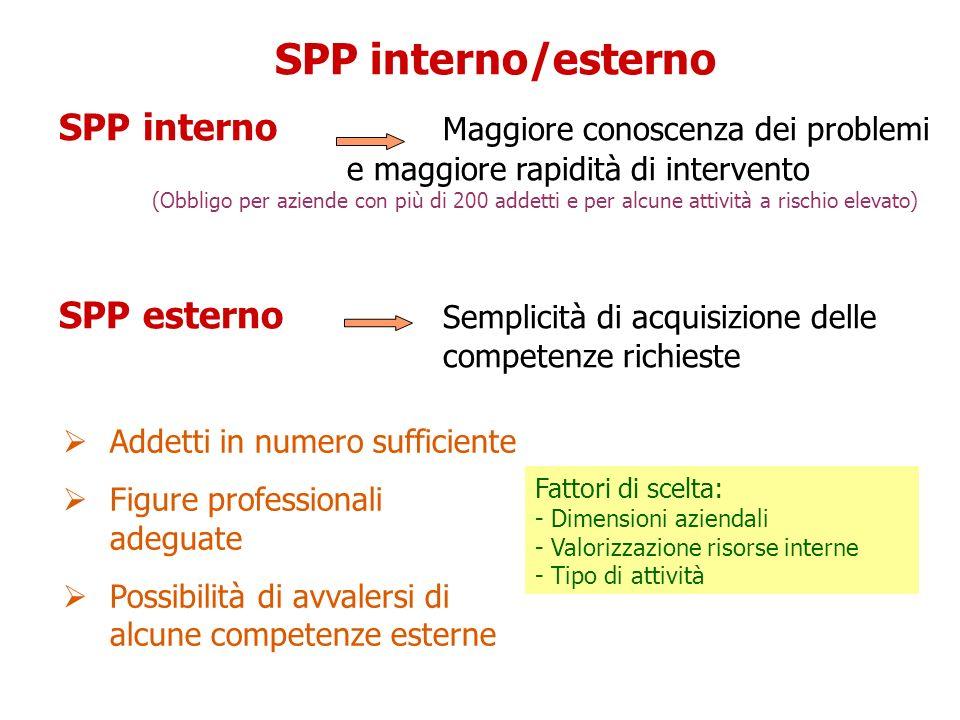 SPP interno/esterno SPP interno Maggiore conoscenza dei problemi e maggiore rapidità di intervento (Obbligo per aziende con più di 200 addetti e per a