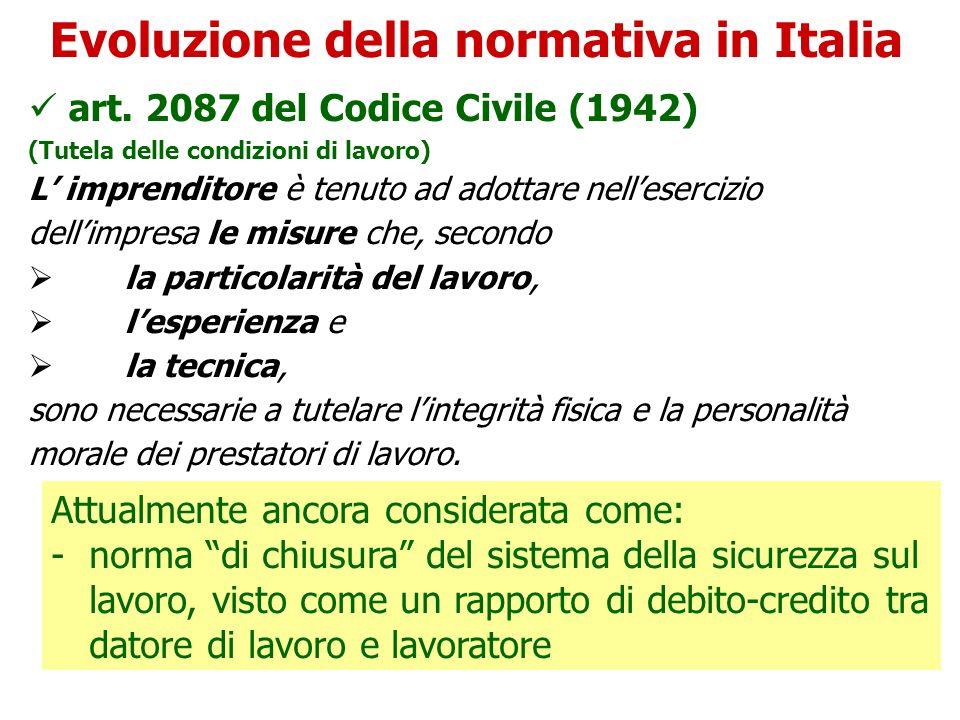 Evoluzione della normativa in Italia art. 2087 del Codice Civile (1942) (Tutela delle condizioni di lavoro) L imprenditore è tenuto ad adottare nelles