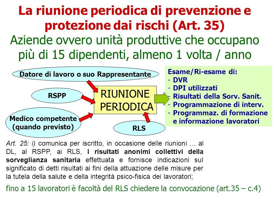La riunione periodica di prevenzione e protezione dai rischi (Art. 35) Aziende ovvero unità produttive che occupano più di 15 dipendenti, almeno 1 vol