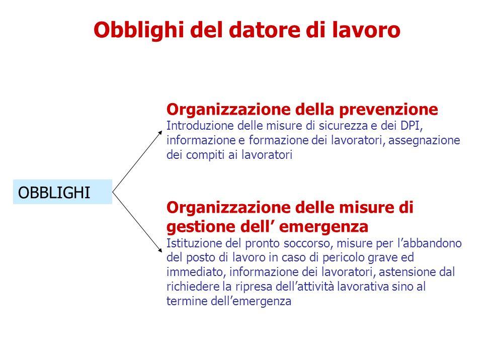 Obblighi del datore di lavoro OBBLIGHI Organizzazione della prevenzione Introduzione delle misure di sicurezza e dei DPI, informazione e formazione de