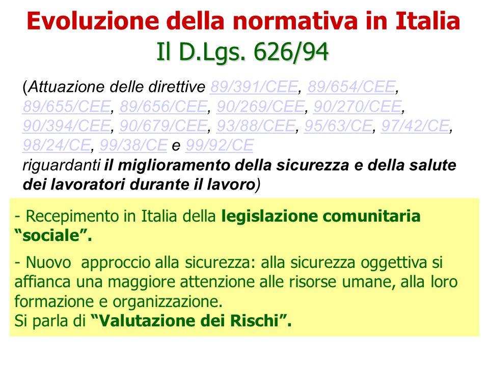 Il D.Lgs. 626/94 (Attuazione delle direttive 89/391/CEE, 89/654/CEE, 89/655/CEE, 89/656/CEE, 90/269/CEE, 90/270/CEE, 90/394/CEE, 90/679/CEE, 93/88/CEE