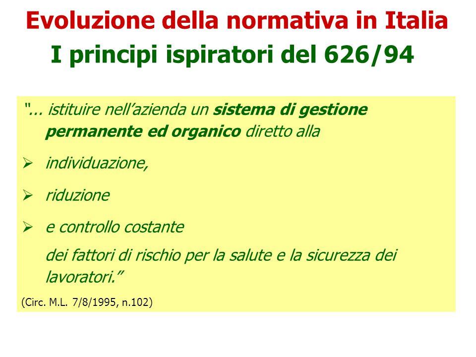 I principi ispiratori del 626/94... istituire nellazienda un sistema di gestione permanente ed organico diretto alla individuazione, riduzione e contr