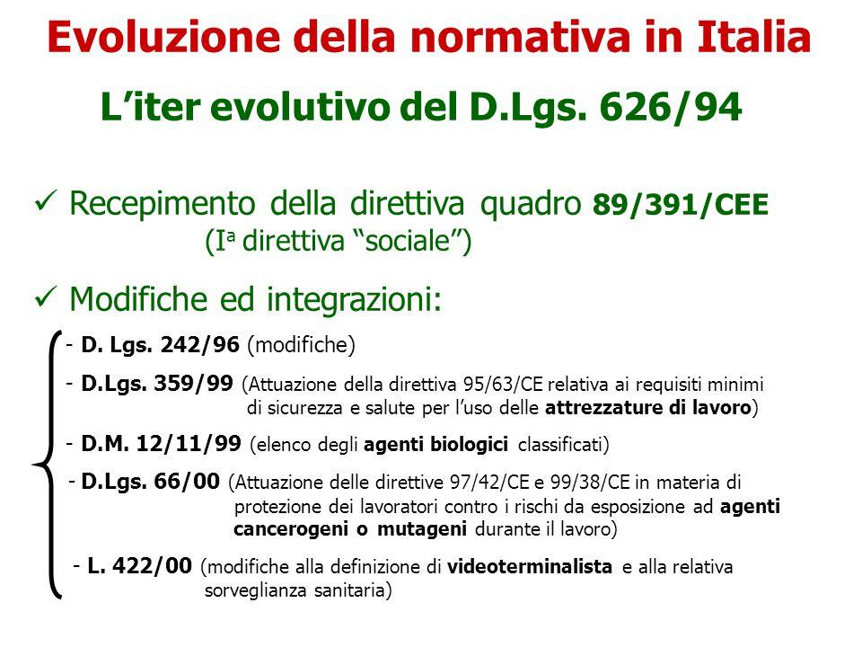 Liter evolutivo del D.Lgs. 626/94 Recepimento della direttiva quadro 89/391/CEE (I a direttiva sociale) Modifiche ed integrazioni: - D. Lgs. 242/96 (m