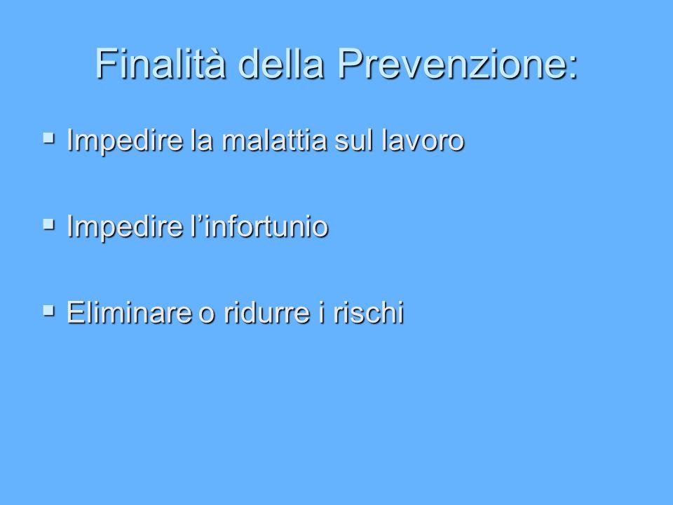 Finalità della Prevenzione: Impedire la malattia sul lavoro Impedire la malattia sul lavoro Impedire linfortunio Impedire linfortunio Eliminare o ridu