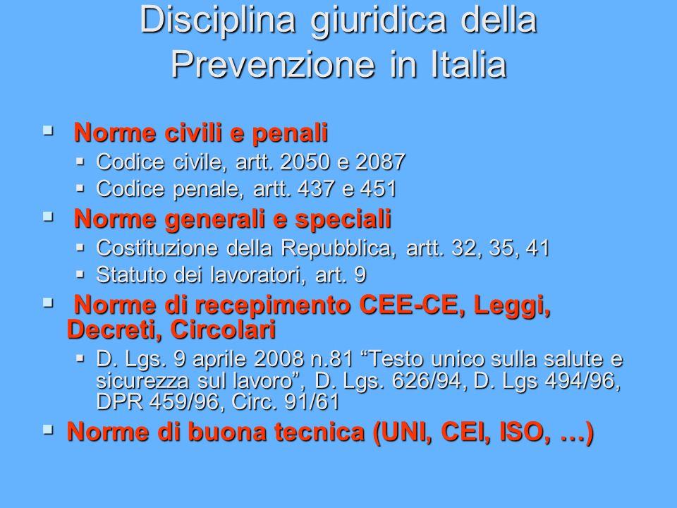Disciplina giuridica della Prevenzione in Italia Norme civili e penali Norme civili e penali Codice civile, artt. 2050 e 2087 Codice civile, artt. 205