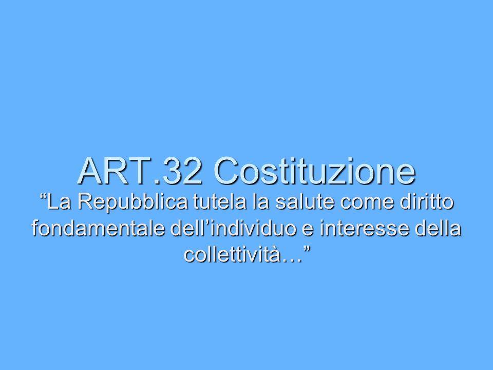 ART.32 Costituzione La Repubblica tutela la salute come diritto fondamentale dellindividuo e interesse della collettività…