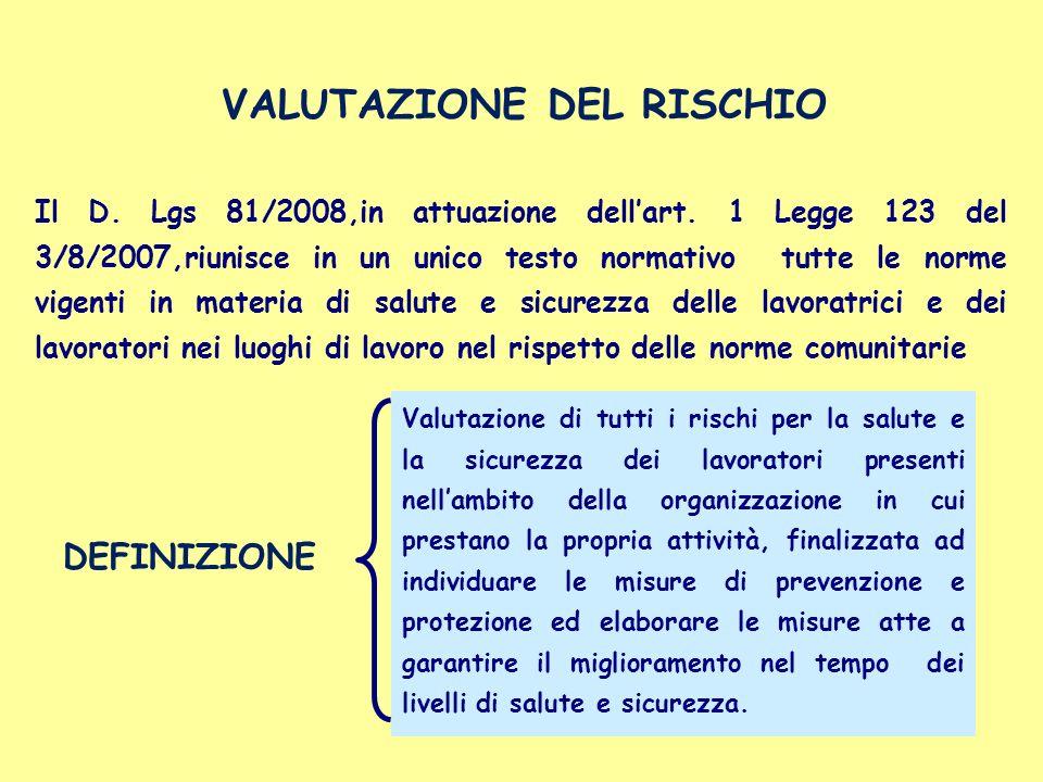 VALUTAZIONE DEL RISCHIO DEFINIZIONE Valutazione di tutti i rischi per la salute e la sicurezza dei lavoratori presenti nellambito della organizzazione
