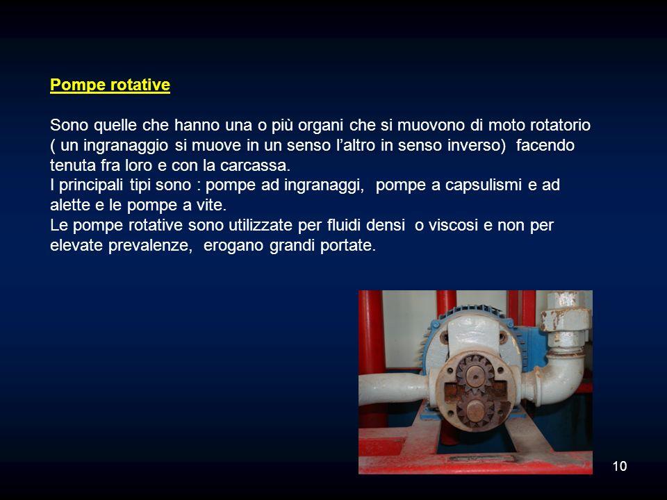 Pompe rotative Sono quelle che hanno una o più organi che si muovono di moto rotatorio ( un ingranaggio si muove in un senso laltro in senso inverso)