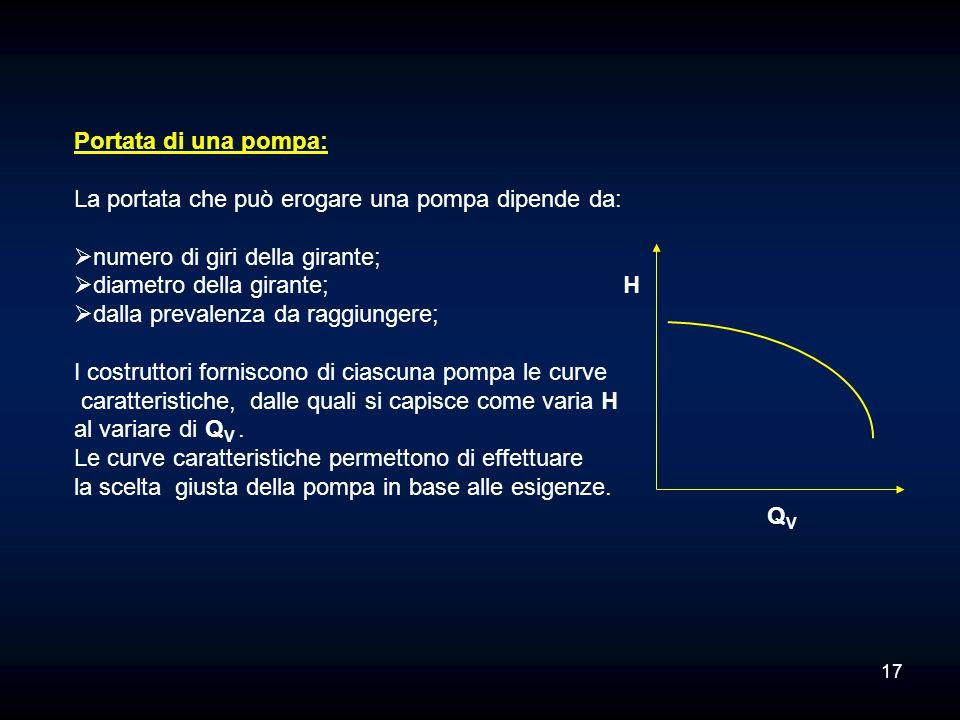 Portata di una pompa: La portata che può erogare una pompa dipende da: numero di giri della girante; diametro della girante; H dalla prevalenza da rag
