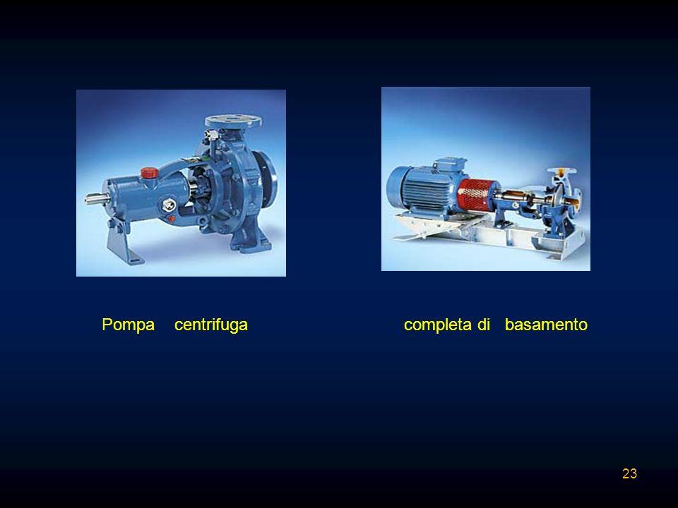 Pompa centrifuga completa di basamento 23