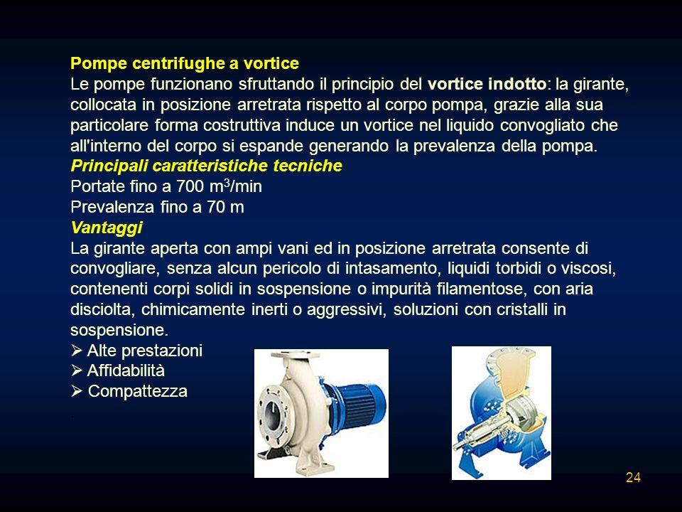 Pompe centrifughe a vortice Le pompe funzionano sfruttando il principio del vortice indotto: la girante, collocata in posizione arretrata rispetto al
