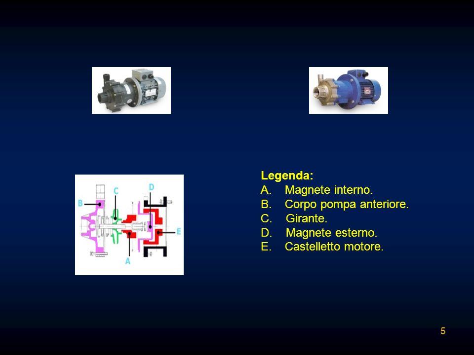 Legenda: A. Magnete interno. B. Corpo pompa anteriore. C. Girante. D. Magnete esterno. E. Castelletto motore. 5