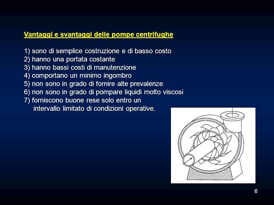 Vantaggi e svantaggi delle pompe centrifughe 1) sono di semplice costruzione e di basso costo 2) hanno una portata costante 3) hanno bassi costi di ma