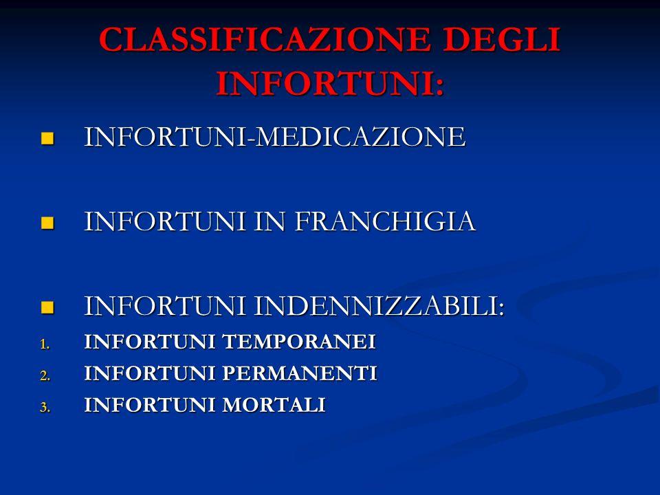 CLASSIFICAZIONE DEGLI INFORTUNI: INFORTUNI-MEDICAZIONE INFORTUNI-MEDICAZIONE INFORTUNI IN FRANCHIGIA INFORTUNI IN FRANCHIGIA INFORTUNI INDENNIZZABILI: