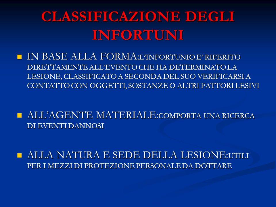 CLASSIFICAZIONE DEGLI INFORTUNI IN BASE ALLA FORMA: LINFORTUNIO E RIFERITO DIRETTAMENTE ALLEVENTO CHE HA DETERMINATO LA LESIONE, CLASSIFICATO A SECOND