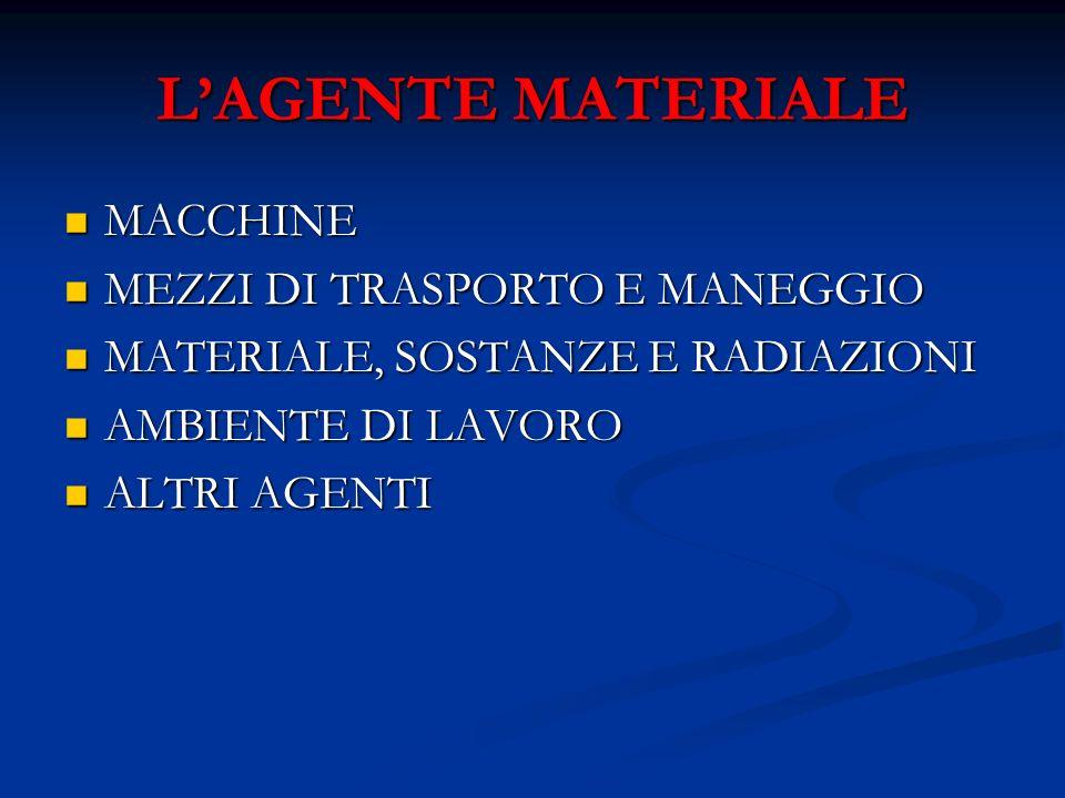 LAGENTE MATERIALE MACCHINE MACCHINE MEZZI DI TRASPORTO E MANEGGIO MEZZI DI TRASPORTO E MANEGGIO MATERIALE, SOSTANZE E RADIAZIONI MATERIALE, SOSTANZE E