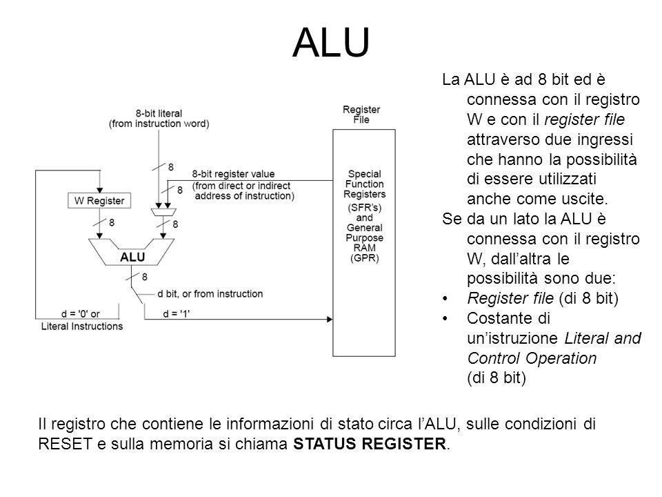 ALU La ALU è ad 8 bit ed è connessa con il registro W e con il register file attraverso due ingressi che hanno la possibilità di essere utilizzati anc