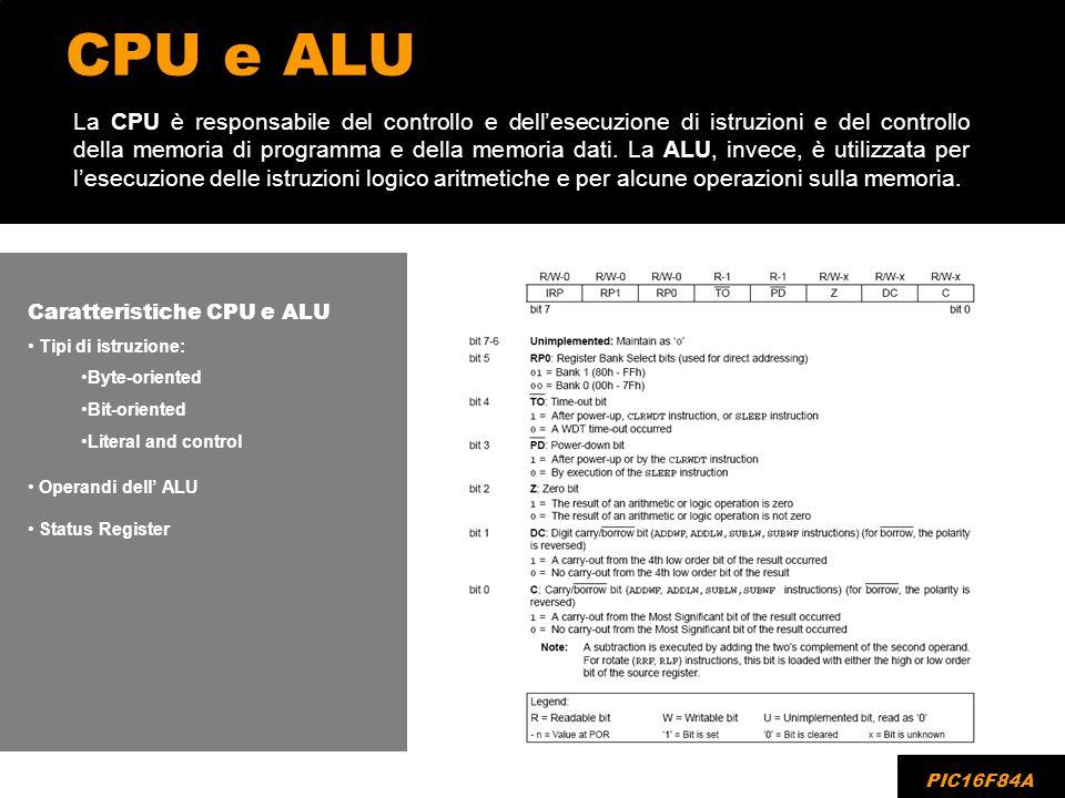 CPU e ALU La CPU è responsabile del controllo e dellesecuzione di istruzioni e del controllo della memoria di programma e della memoria dati. La ALU,