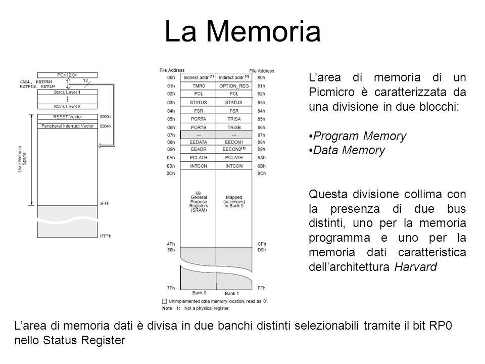 La Memoria Larea di memoria di un Picmicro è caratterizzata da una divisione in due blocchi: Program Memory Data Memory Questa divisione collima con l