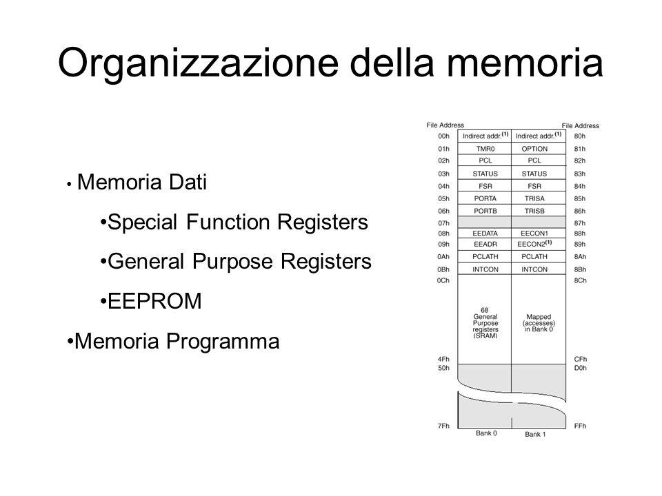 Organizzazione della memoria Memoria Dati Special Function Registers General Purpose Registers EEPROM Memoria Programma