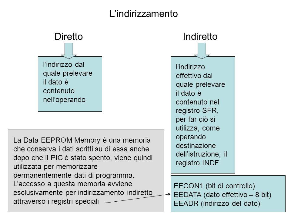Lindirizzamento DirettoIndiretto lindirizzo dal quale prelevare il dato è contenuto nelloperando lindirizzo effettivo dal quale prelevare il dato è co