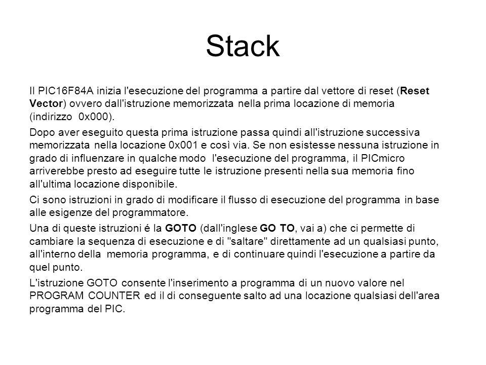Stack Il PIC16F84A inizia l'esecuzione del programma a partire dal vettore di reset (Reset Vector) ovvero dall'istruzione memorizzata nella prima loca