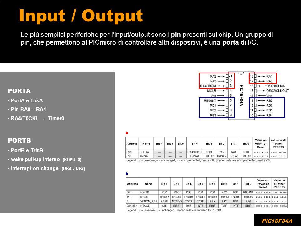 Input / Output Le più semplici periferiche per linput/output sono i pin presenti sul chip. Un gruppo di pin, che permettono al PICmicro di controllare