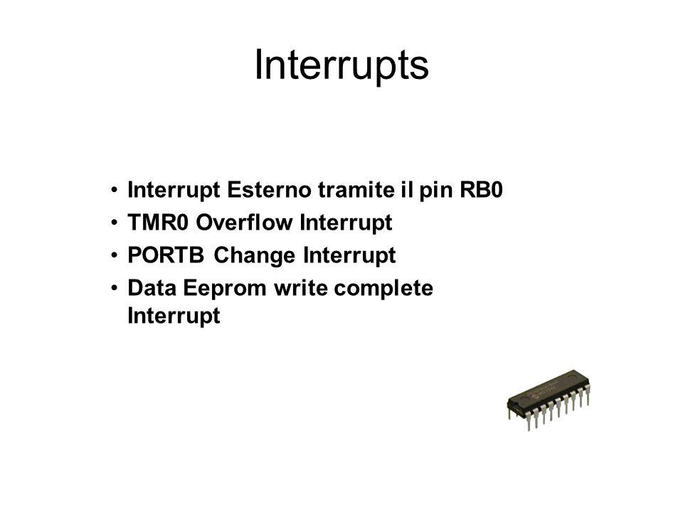 Interrupts Interrupt Esterno tramite il pin RB0 TMR0 Overflow Interrupt PORTB Change Interrupt Data Eeprom write complete Interrupt