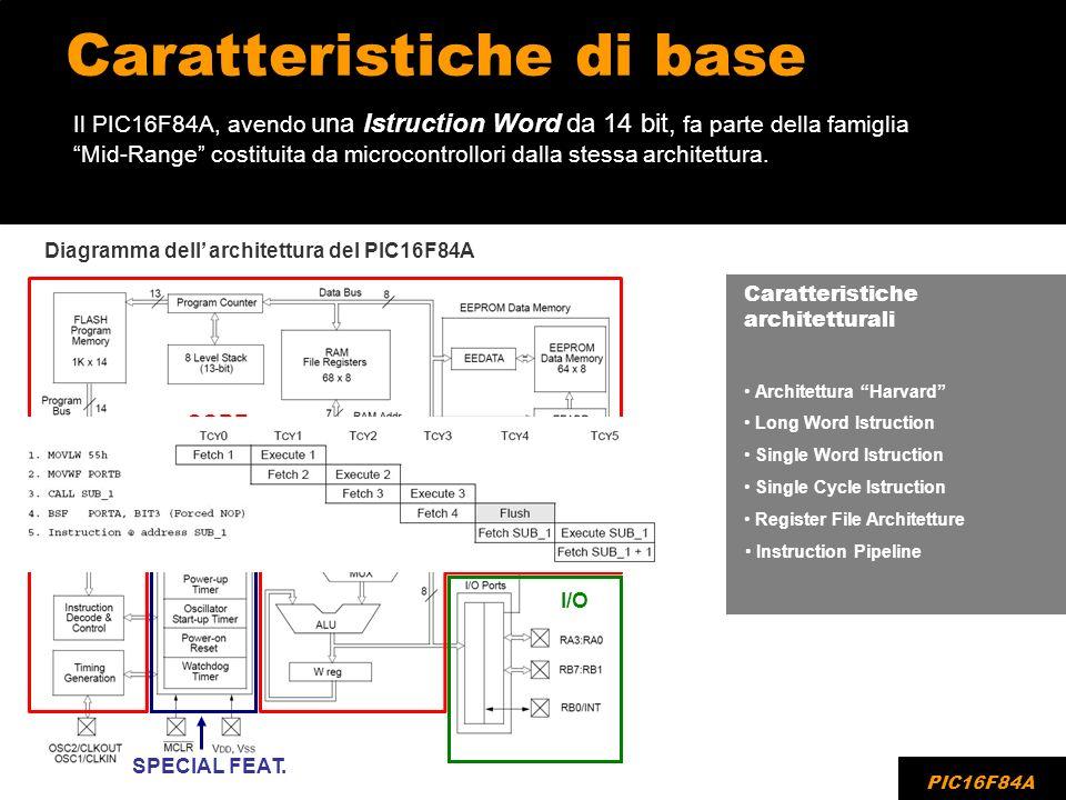 Caratteristiche di base Il PIC16F84A, avendo una Istruction Word da 14 bit, fa parte della famiglia Mid-Range costituita da microcontrollori dalla ste