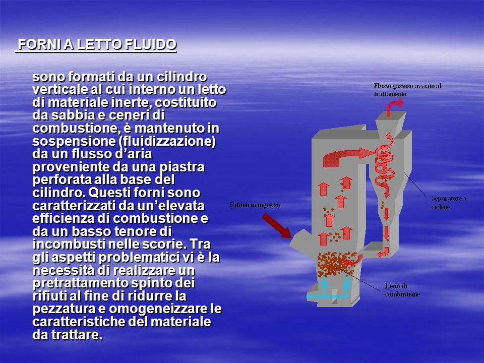 FORNI A LETTO FLUIDO FORNI A LETTO FLUIDO sono formati da un cilindro verticale al cui interno un letto di materiale inerte, costituito da sabbia e ceneri di combustione, è mantenuto in sospensione (fluidizzazione) da un flusso daria proveniente da una piastra perforata alla base del cilindro.