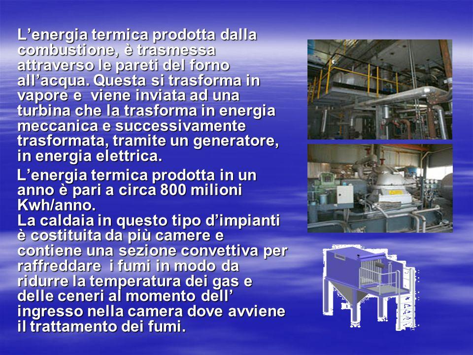 Lenergia termica prodotta dalla combustione, è trasmessa attraverso le pareti del forno allacqua.