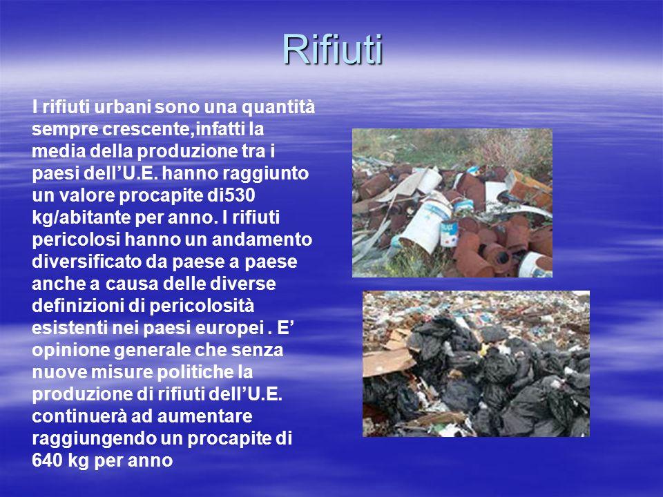 Rifiuti I rifiuti urbani sono una quantità sempre crescente,infatti la media della produzione tra i paesi dellU.E.