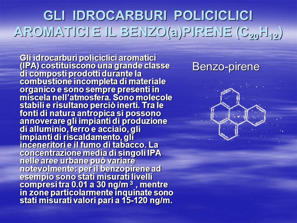 GLI IDROCARBURI POLICICLICI AROMATICI E IL BENZO(a)PIRENE (C20H12) Benzo-pirene Benzo-pirene Gli idrocarburi policiclici aromatici (IPA) costituiscono una grande classe di composti prodotti durante la combustione incompleta di materiale organico e sono sempre presenti in miscela nellatmosfera.