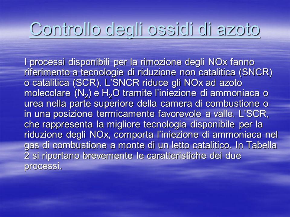Controllo degli ossidi di azoto I processi disponibili per la rimozione degli NOx fanno riferimento a tecnologie di riduzione non catalitica (SNCR) o catalitica (SCR).