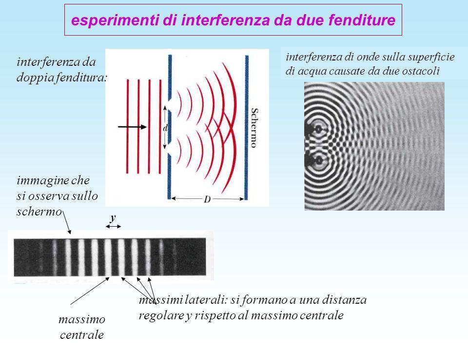interferenza da doppia fenditura: interferenza di onde sulla superficie di acqua causate da due ostacoli massimo centrale massimi laterali: si formano