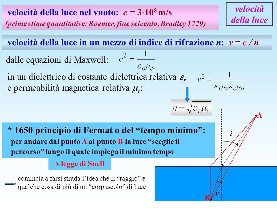 velocità della luce velocità della luce nel vuoto: c = 3 10 8 m/s (prime stime quantitative: Roemer, fine seicento, Bradley 1729) velocità della luce