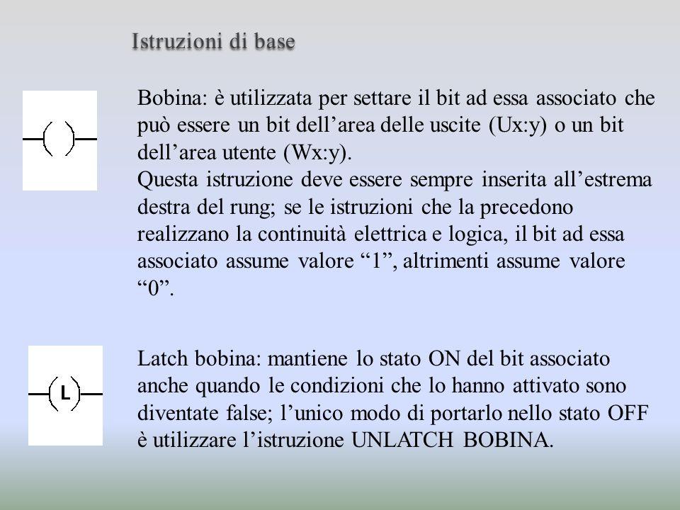 Istruzioni di base Bobina: è utilizzata per settare il bit ad essa associato che può essere un bit dellarea delle uscite (Ux:y) o un bit dellarea uten